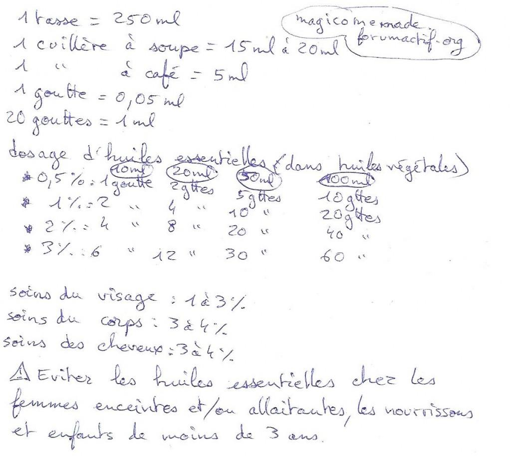 correspondance-et-pourcentage-dhuiles-essentielles